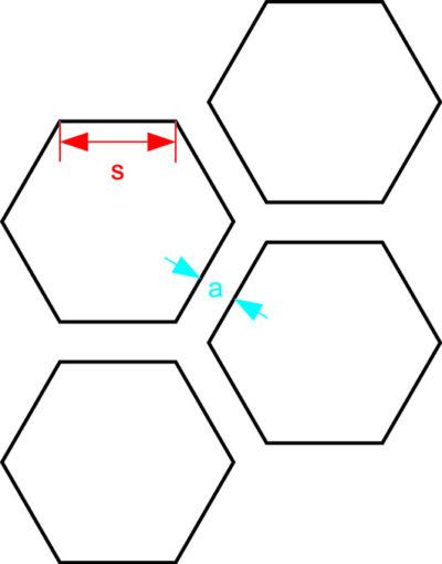 Параметры сотовой структуры