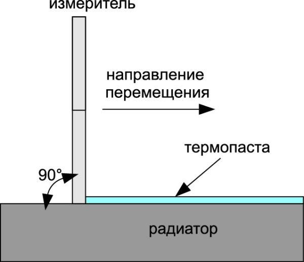 Измерение толщины слоя с помощью гребенки (вид сбоку)