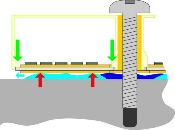Точки механического напряжения (красные стрелки) в основании «безбазового» модуля при избыточном количестве или высокой вязкости термопасты