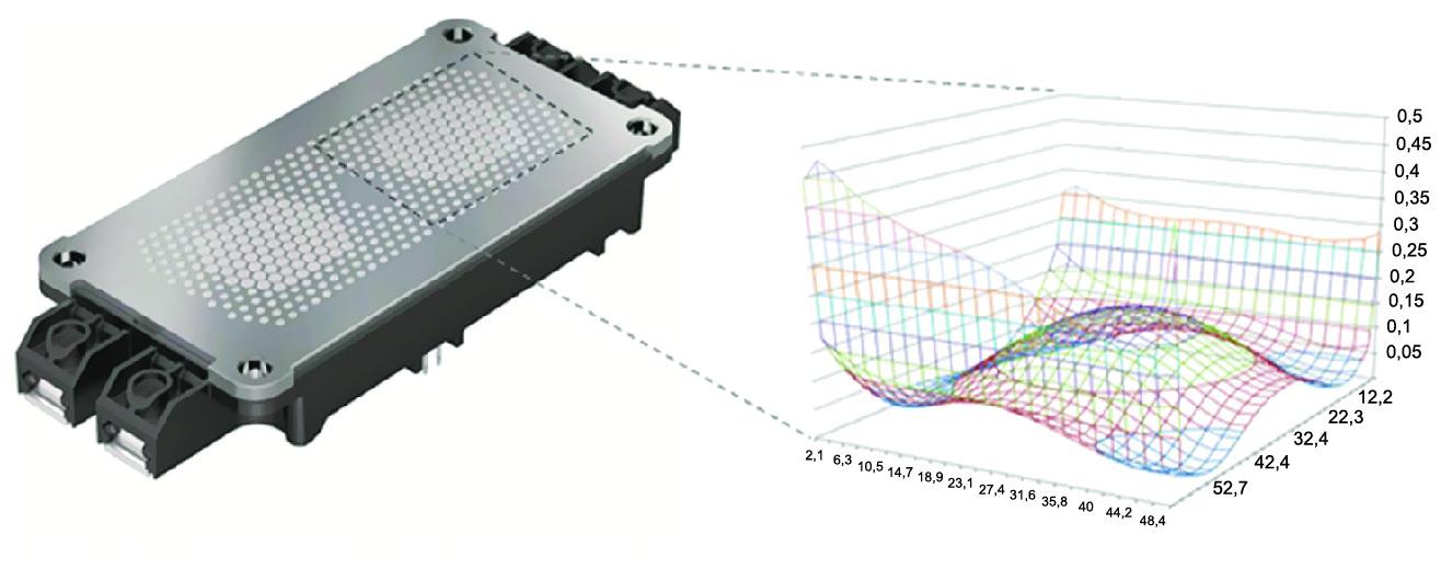 Базовая плата модуля SEMiX с нанесенным слоем РСМ, структура трафарета соответствует технологическому изгибу базовой платы