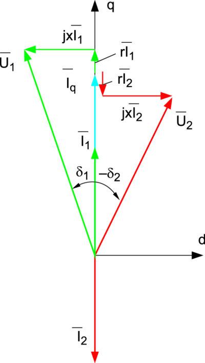 Векторная диаграмма установки