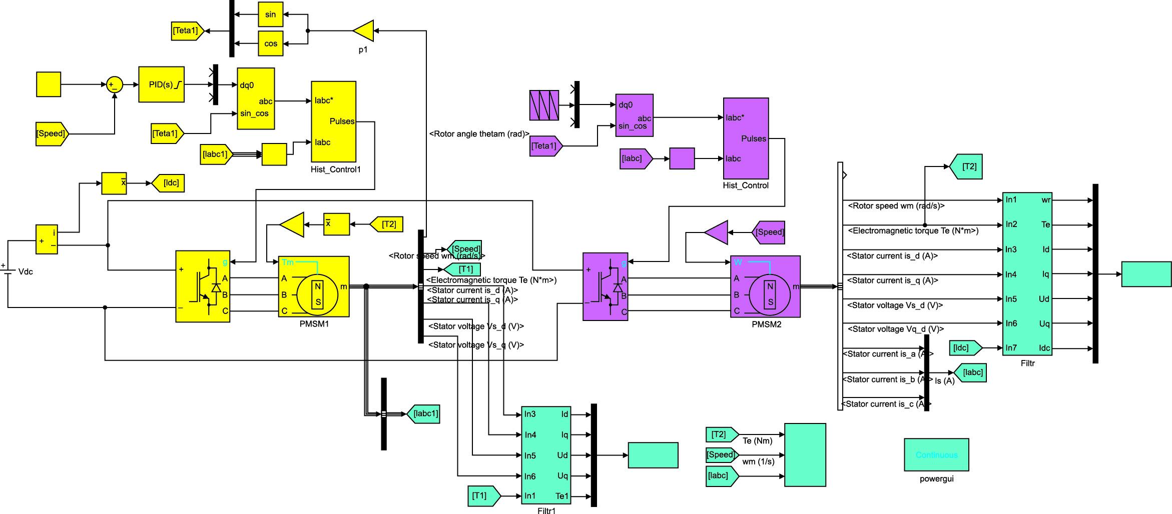 Модель установки