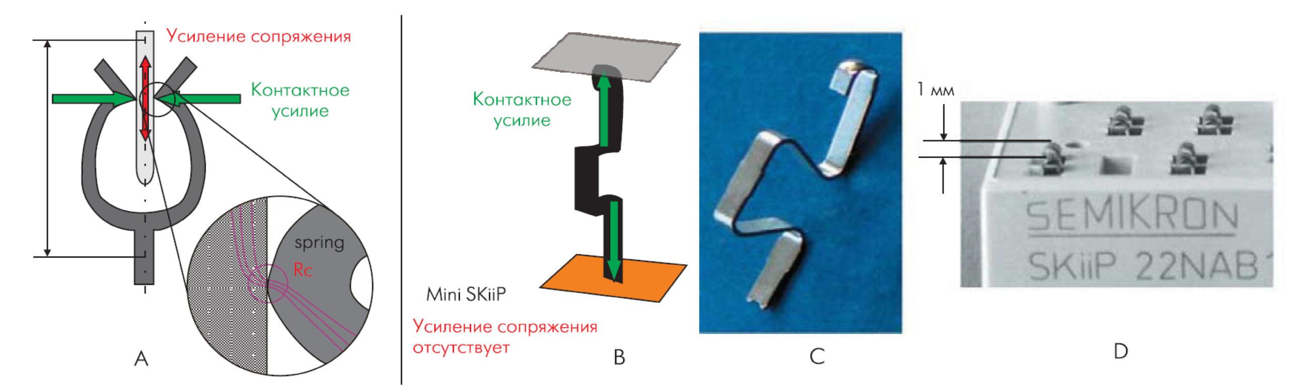 Распределение усилия сопряжения у контактов традиционной конструкции