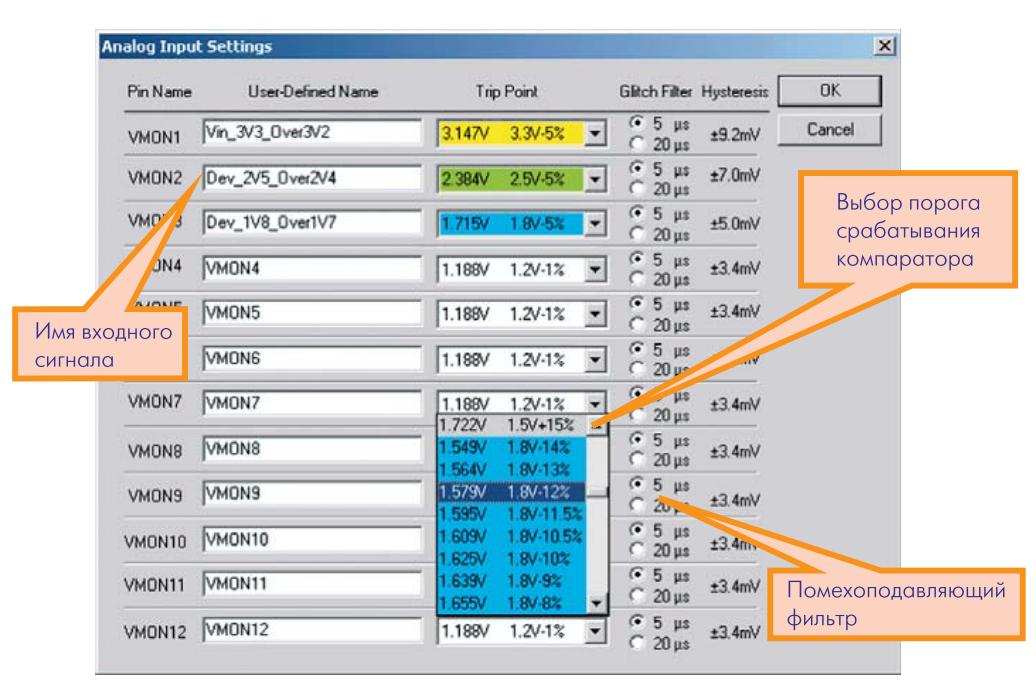 Пример программирования входных компараторов напряжения