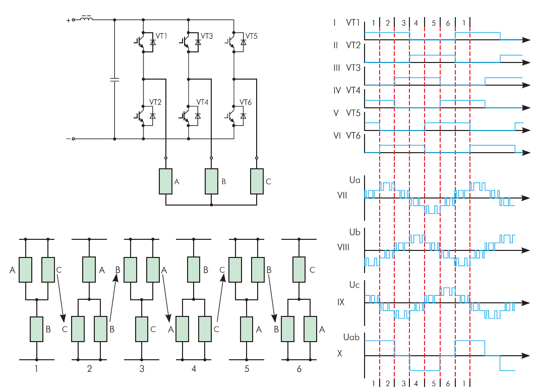 Схема и диаграммы работы двухуровневого инвертора