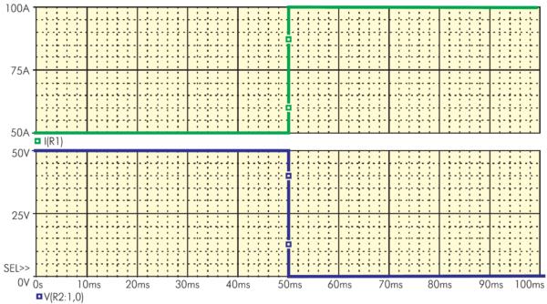 Осциллограммы работы схемы при использовании вновь полученного ключа