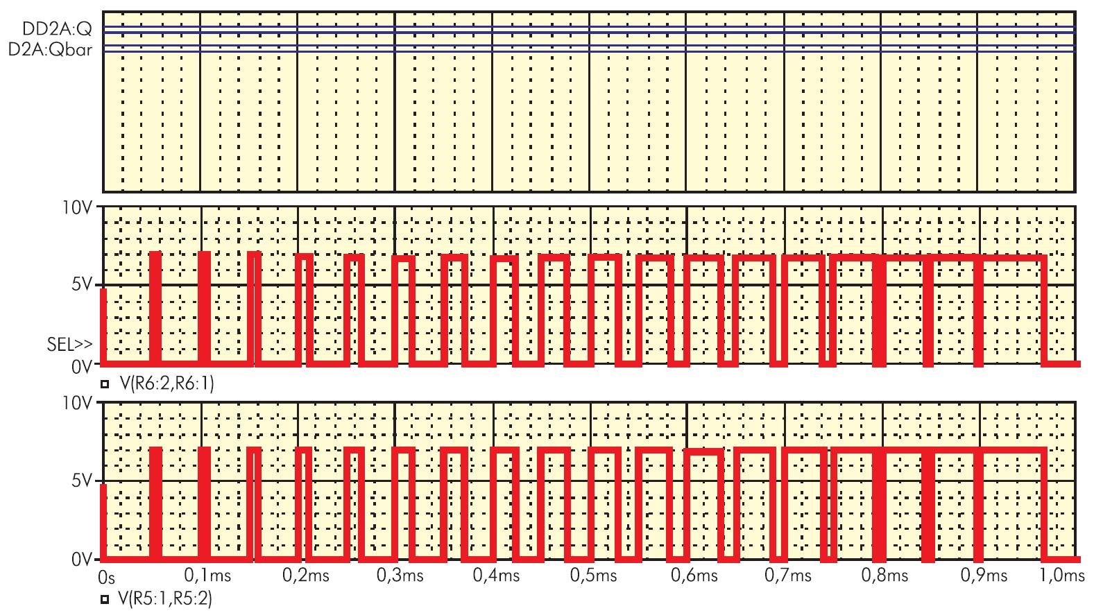 Осциллограммы, отображающие нештатный режим работы схемы генератора