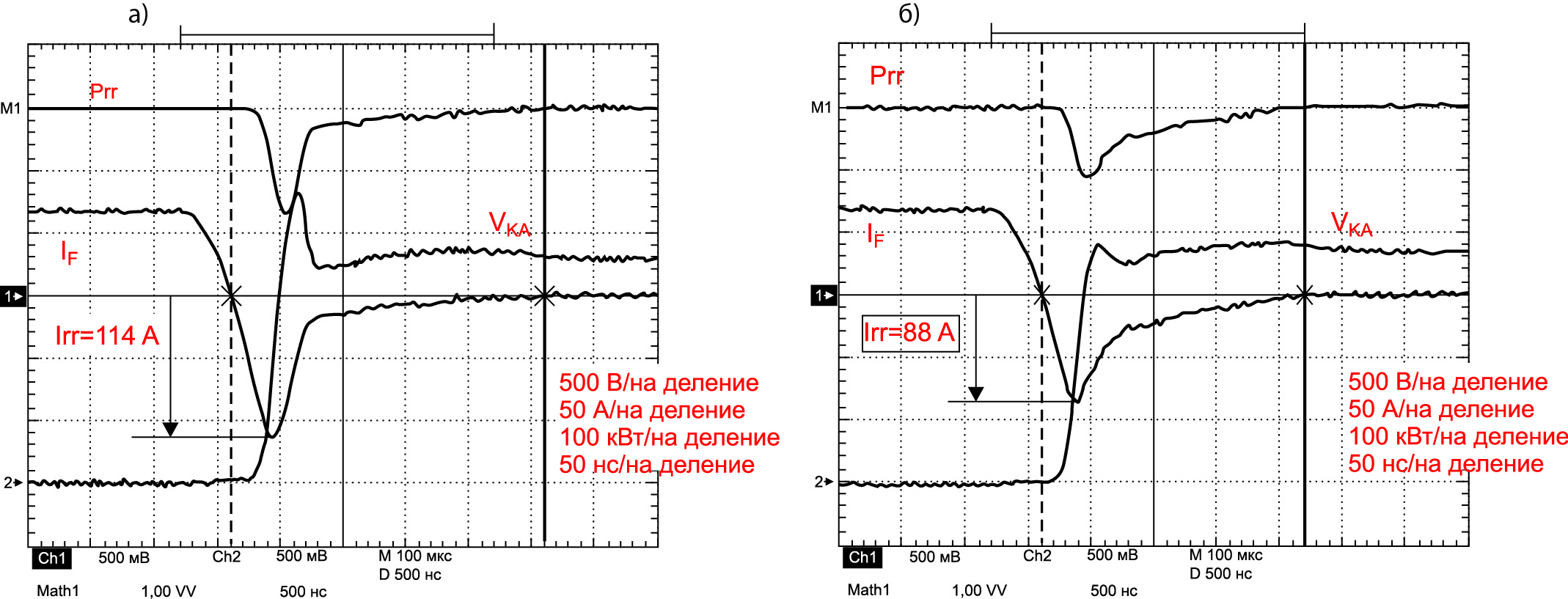 Сигнал обратного восстановления серии R, диод на 3,3 кВ