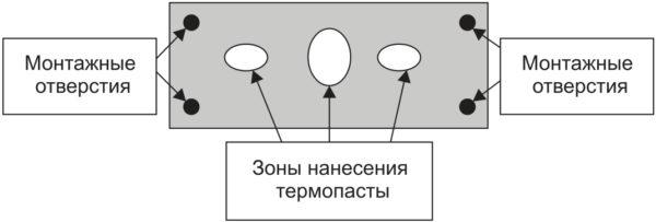 Основание модуля при неоднородном (зонном) нанесении пасты