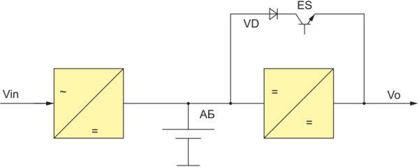 Блок-схема системы электропитания с использованием преобразователя DC/DC на выходе