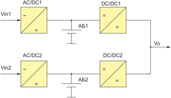 Система электропитания повышенной надежности для телекоммуникаций