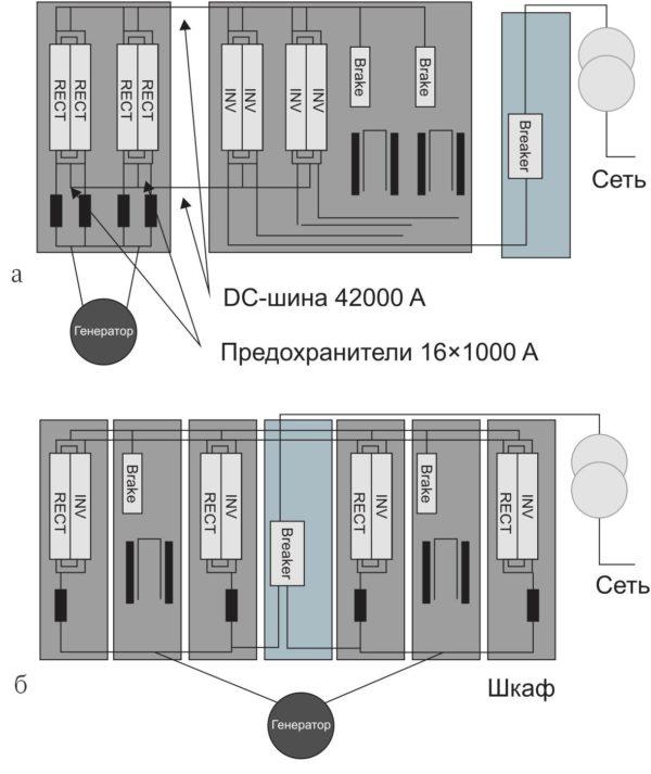 AC/DC-конвертер мощностью 4–5 МВт