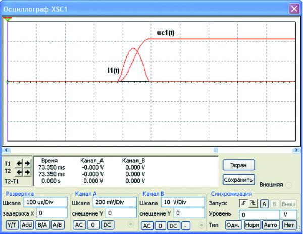 Осциллограммы тока и напряжения в период замыкания ключа J1