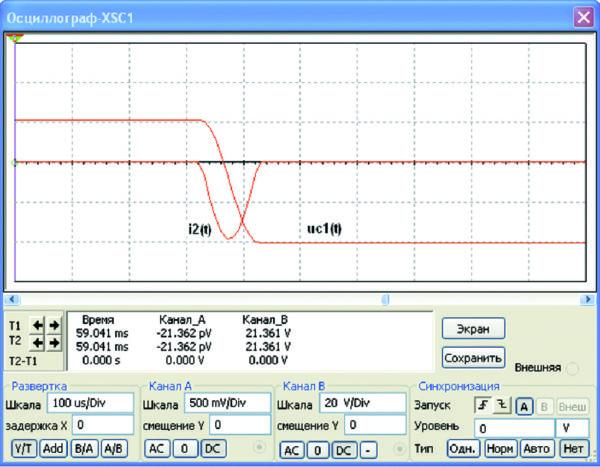 Осциллограммы тока и напряжения в период замыкания ключа J2
