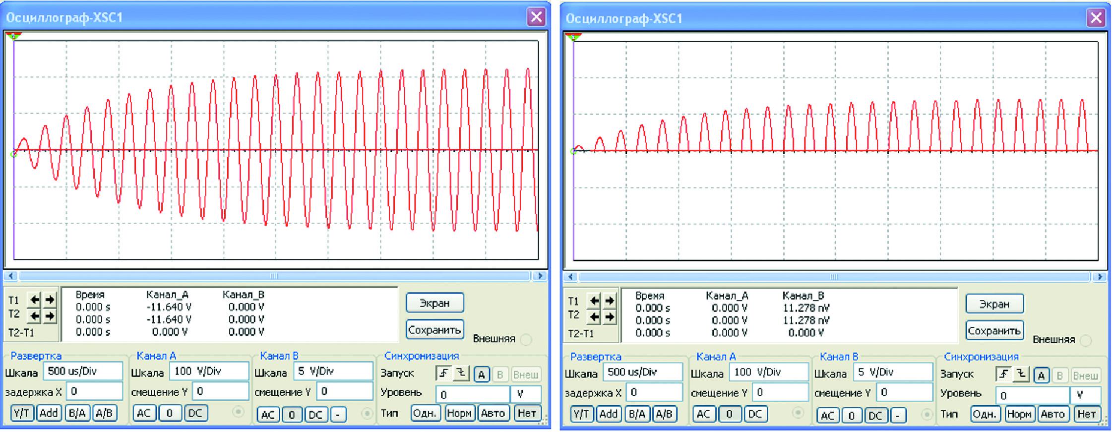 Осциллограммы напряжения емкости и токов ветвей, полученные в программе MultiSim 11.0