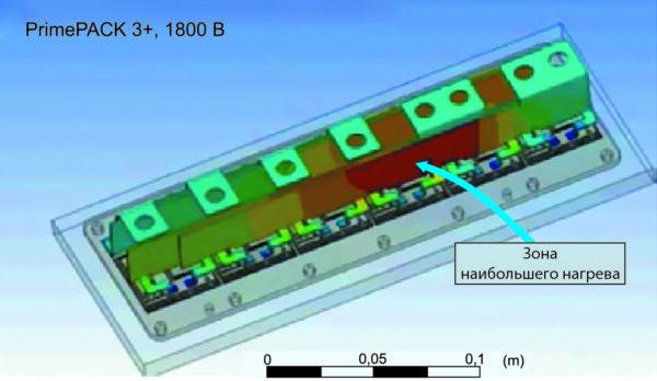 Результаты компьютерного моделирования распределения температуры в шинах модуля PrimePACK 3+. Моделирование проводилось для выходного тока 1800 A и температуры кристалла +175 °C
