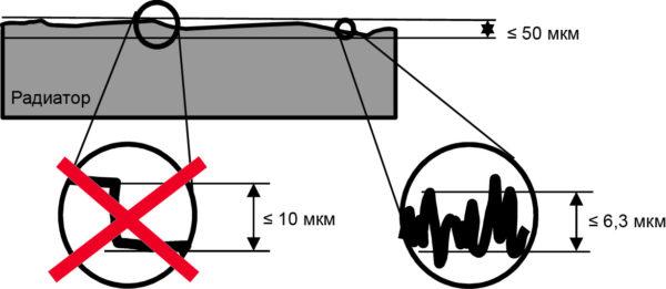 Требования к качеству обработки радиатора