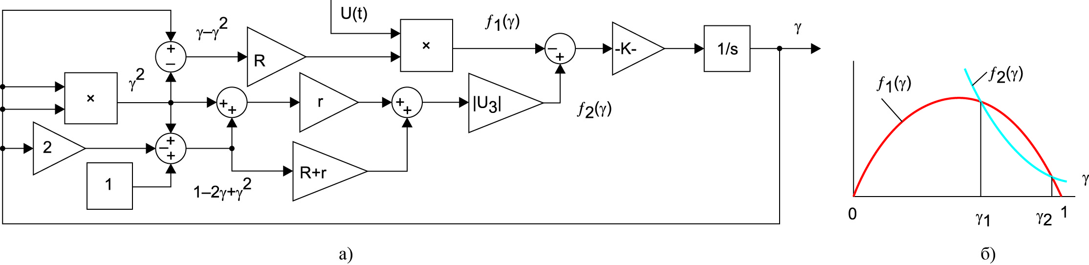 Схема аналогового вычислительного устройства в обозначениях системы MATLAB + Simulink