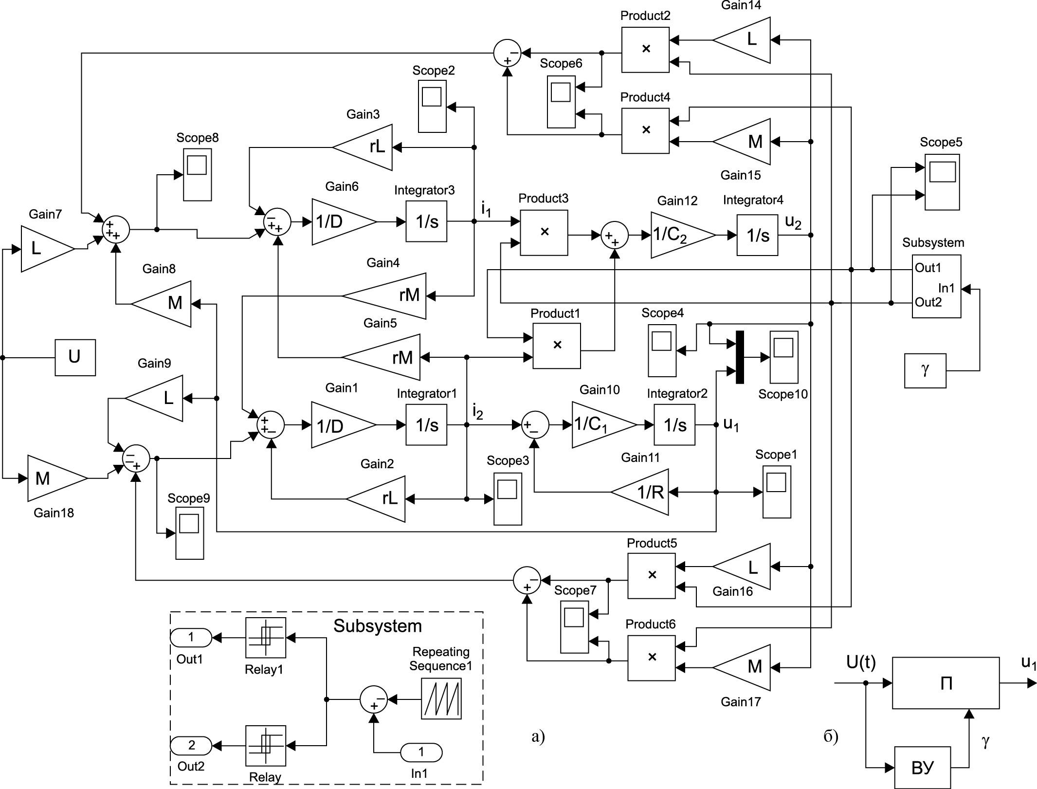 Модель преобразователя Чука в системе MATLAB + Simulink