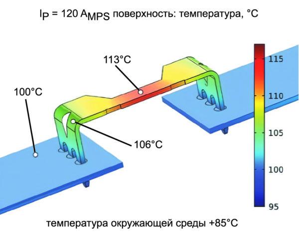 Тепловое моделирование первичного проводника датчика HLSR xx/SP10