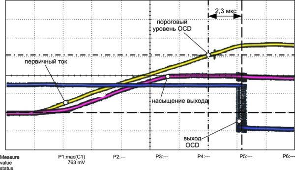 Формы сигналов при срабатывании системы OCD