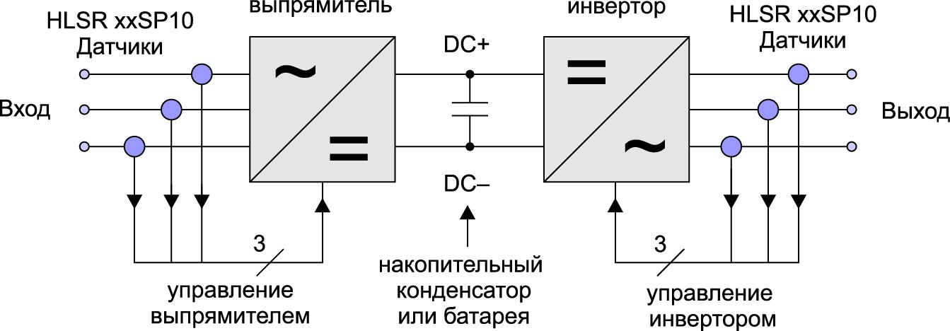 Датчики HLSR xx/SP10 в системе UPS