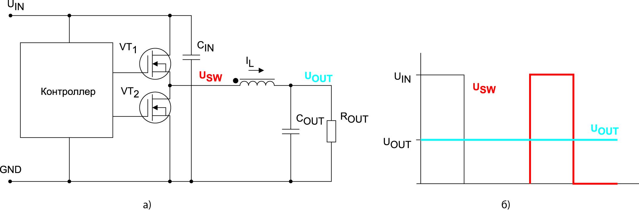 Упрощенная схема неизолированного понижающего преобразователя и его сигналы