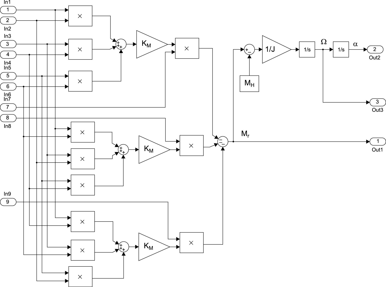 Схема блока subsystem