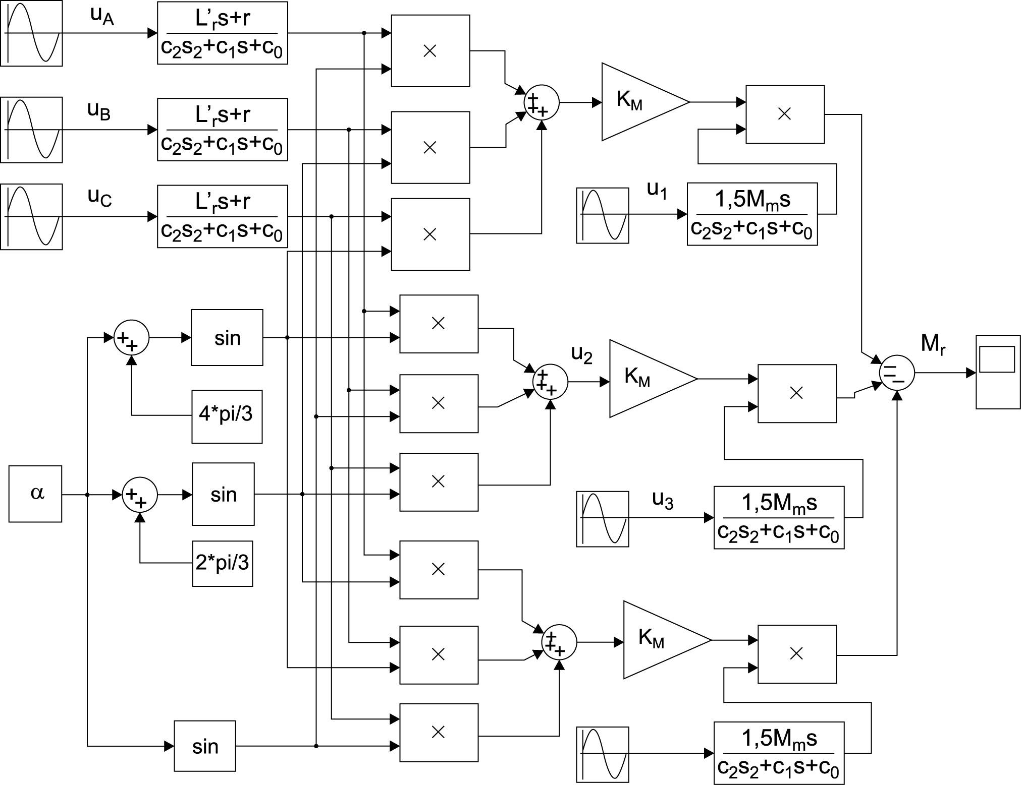 Структурная схема заторможенного АД