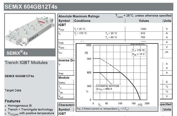 Нормирование максимального тока модуля