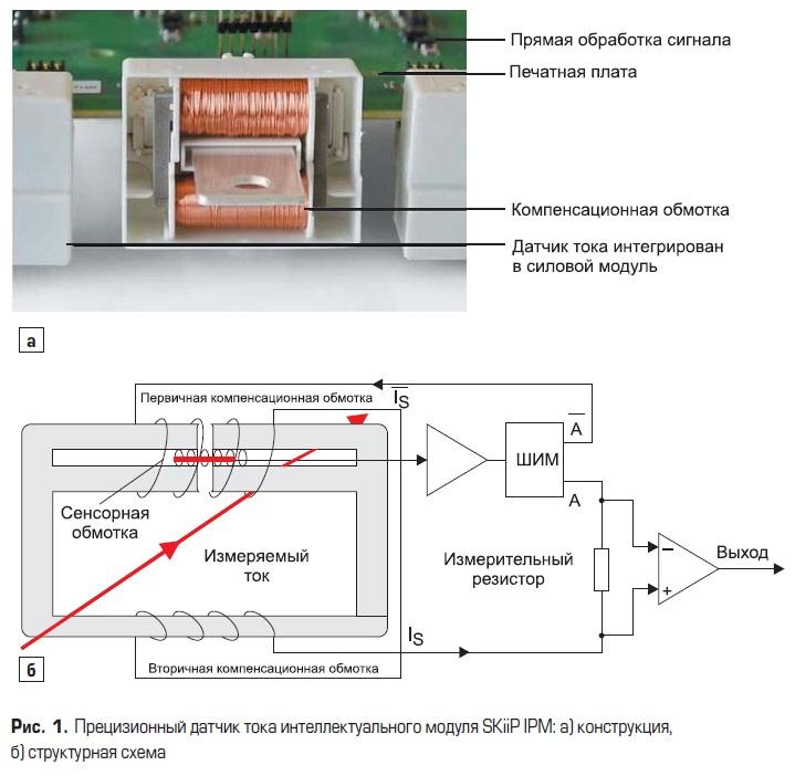 Прецизионный датчик тока интеллектуального модуля SKiiP IPM