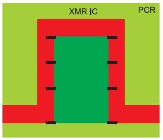 В новом интегральном сенсоре ХMR сделана попытка избавиться отU-шины