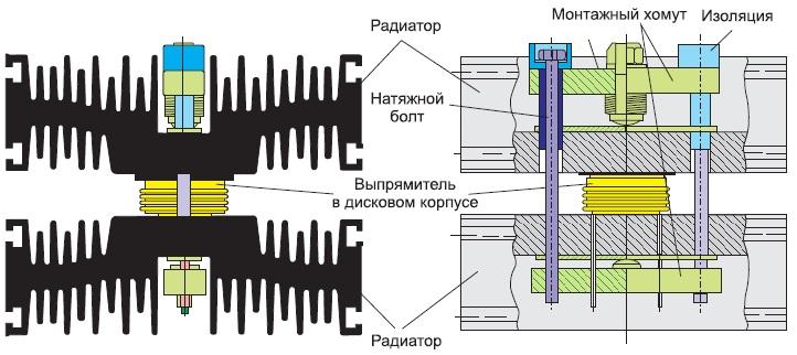 Двустороннее охлаждение выпрямителя в дисковом корпусе