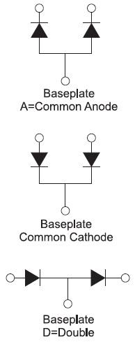 Структуры модулей UFTxxx