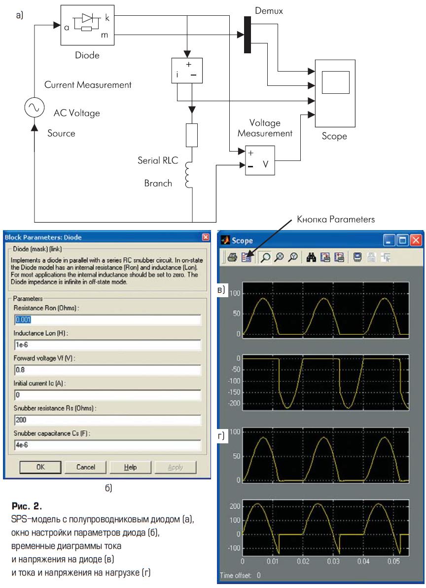SPS-модель с полупроводниковым диодом, окно настройки параметров диода, временные диаграммы тока и напряжения на диоде и тока и напряжения на нагрузке