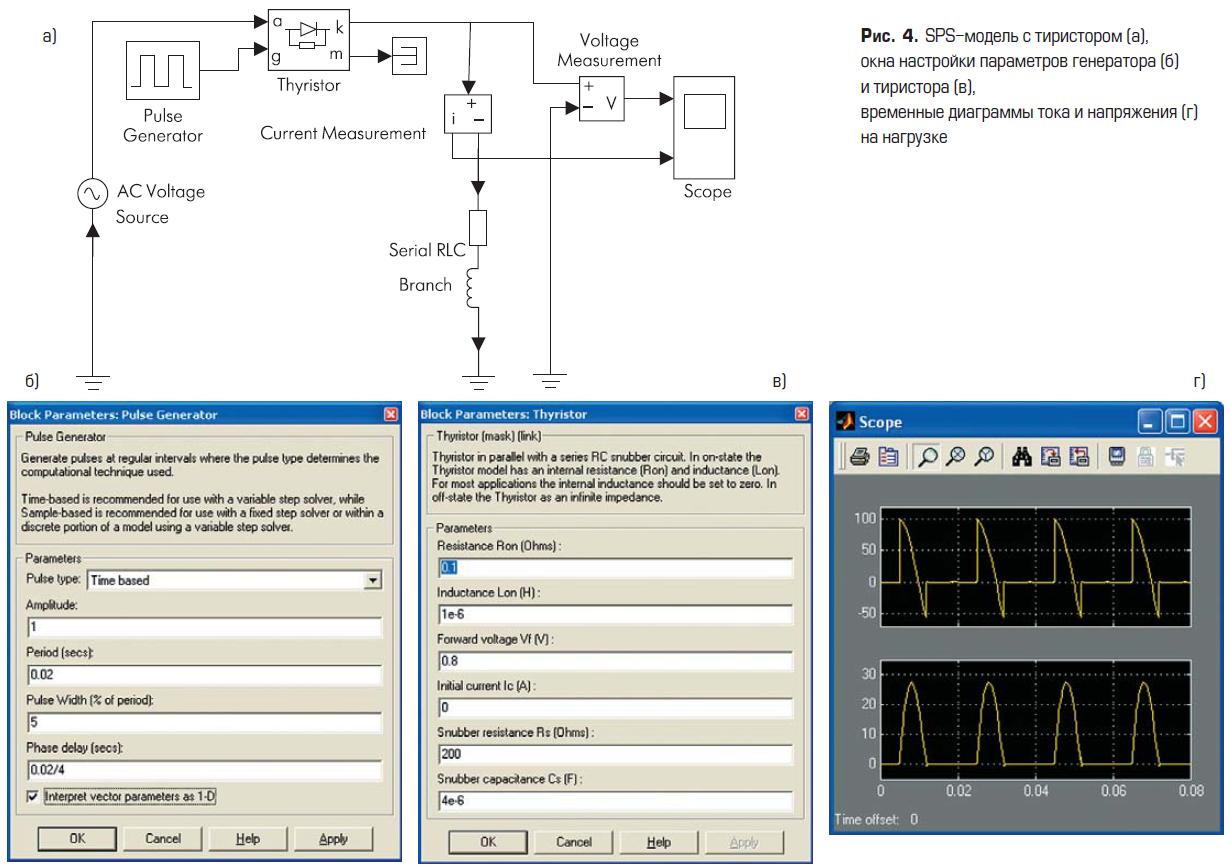SPS-модель с тиристором, окно настройки параметров генератора и тиристора, временный диаграммы тока и напряжения на нагрузке