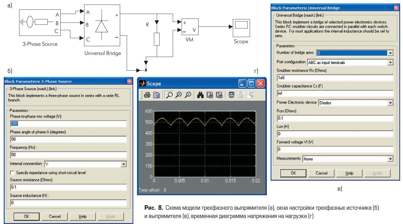 Схема модели трехфазного выпрямителя, окно настройки трехфазных источников и выпрямителя, временная диаграмма напряжения на нагрузке