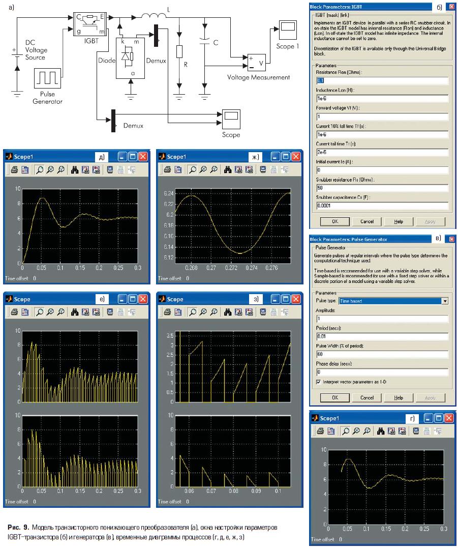 Модель транзисторного  понижающего преобразователя, окно настройки параметров IGBT-транзистора и генератора, временные диаграммы процессов