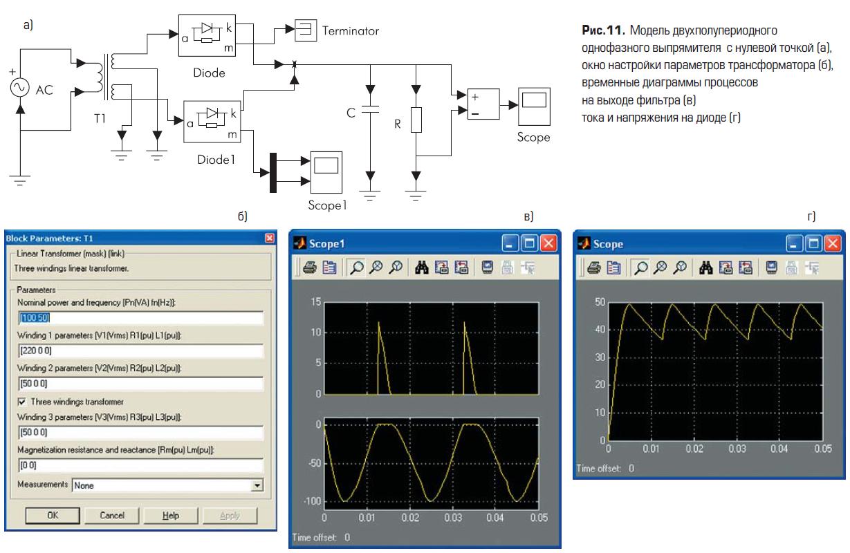 Модель двухполупериодного однофазного выпрямителя с нулевой точкой, окно настройки параметров трансформатора, временные диаграммы процессов на выходе фильтра, тока и напряжения на диоде