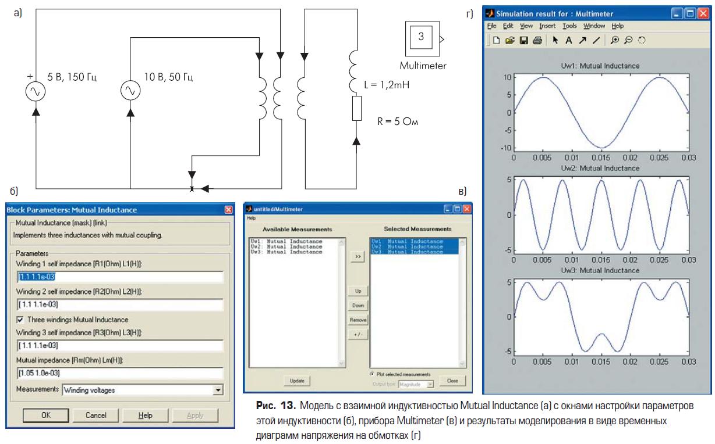 Модуль с взаимной индуктивностью Mutual Inductance с окнами настройки параметров этой индуктивности, прибора Multimeter и результаты моделирования в виде временных диаграмм напряжения на обмотках