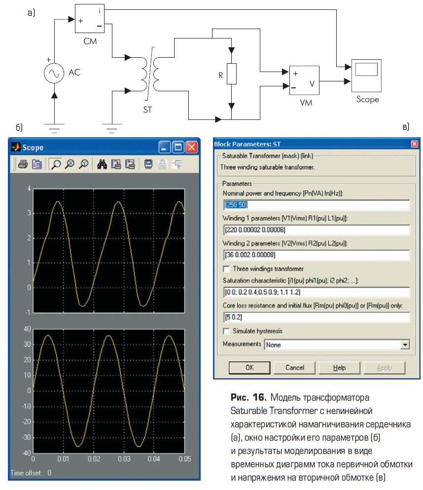 Модель трансформатора Saturable Transformer с нелинейной характеристикой намагничивания сердечника, окно настройки его параметров и результаты моделирования в виде временных диаграмм тока первичной обмотки и напряжения на вторичной обмотке