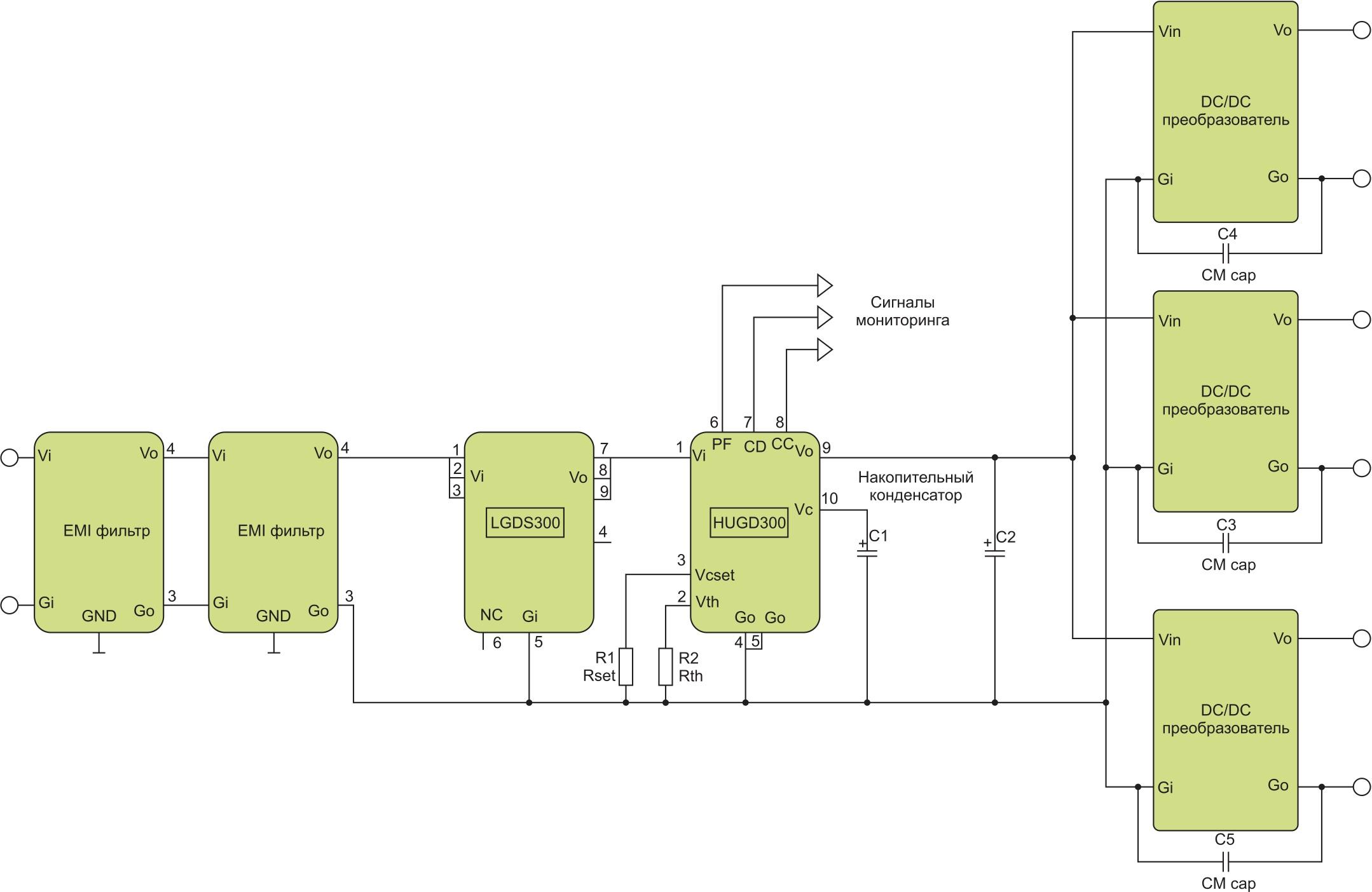Типовая архитектура источника питания военного/авиационного применения, построенного на основе модулей компании GAIA Converter