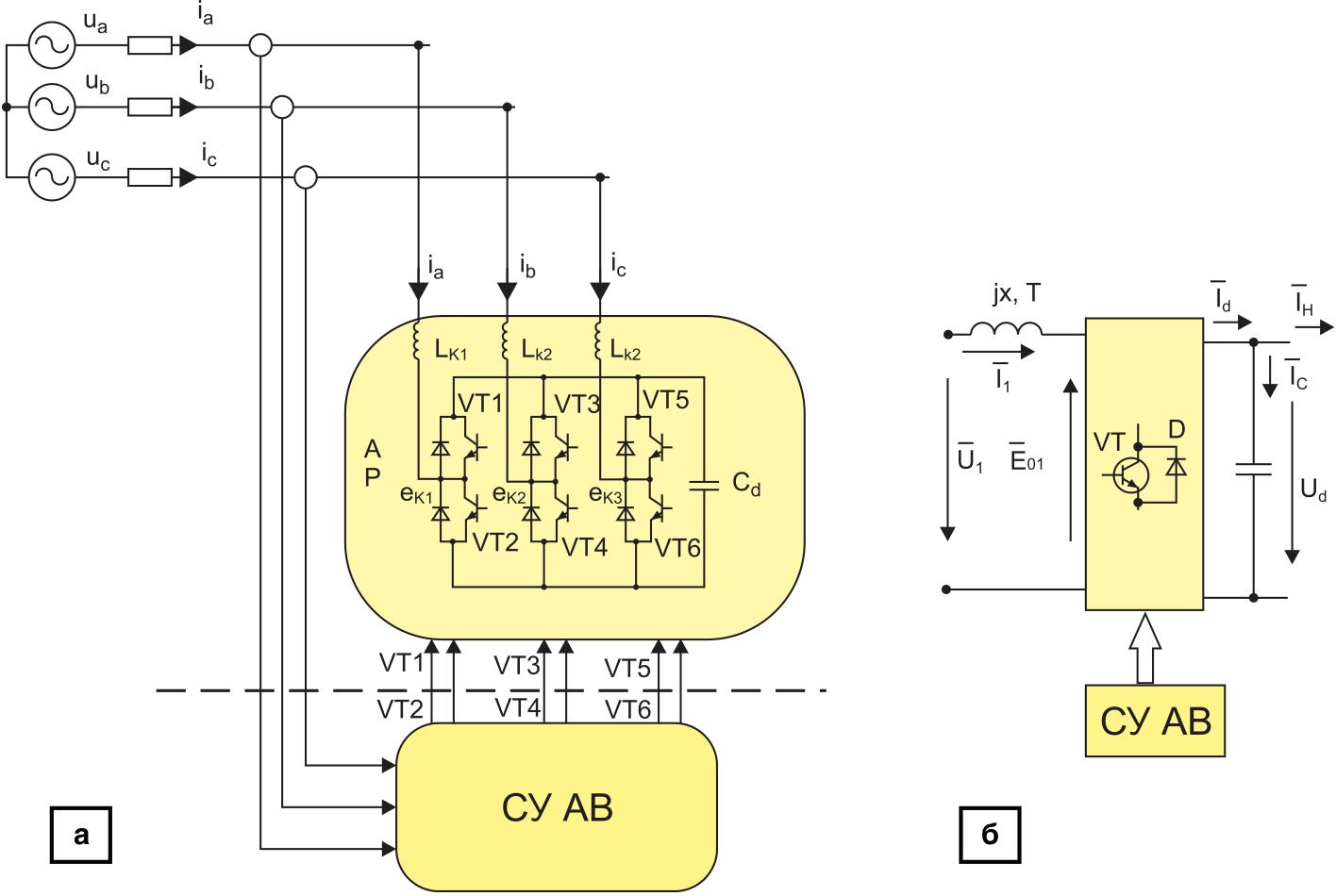 Схемы активного трехфазного полупроводникового выпрямителя: принципиальная и функциональная