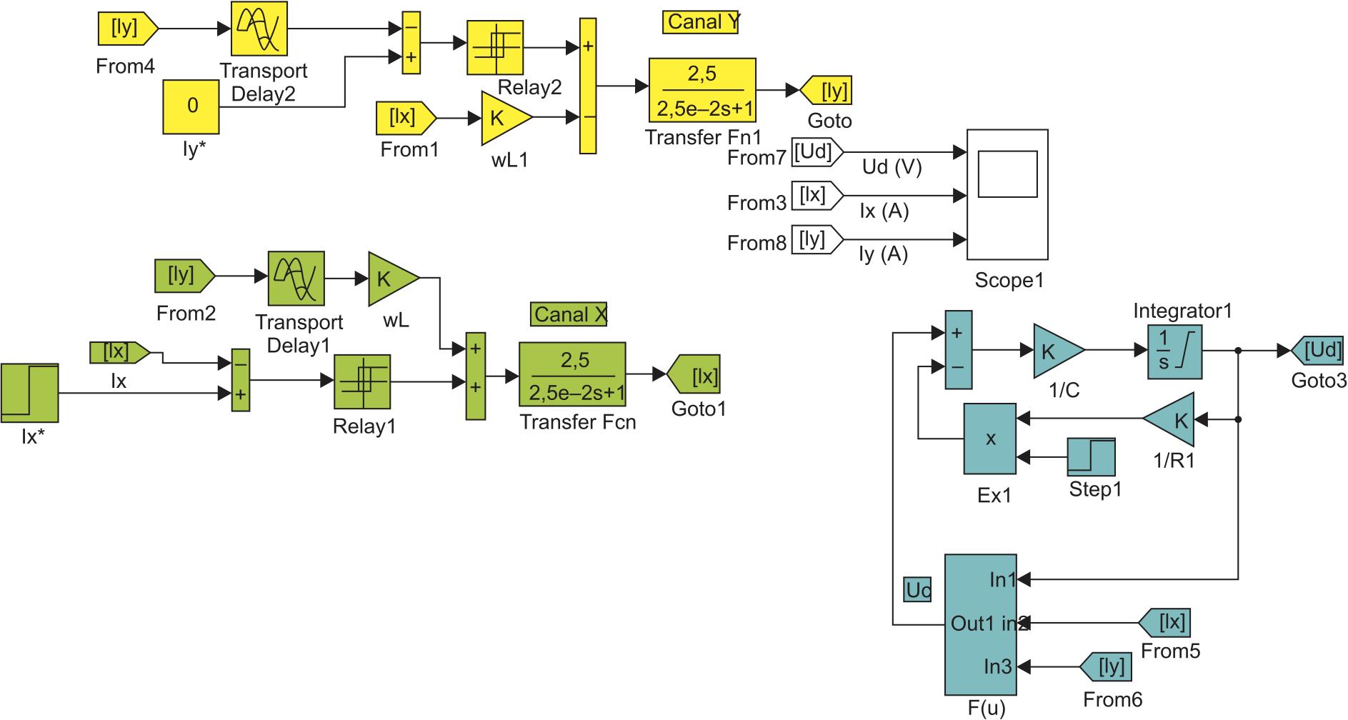 Модель АВ при токовом управлении