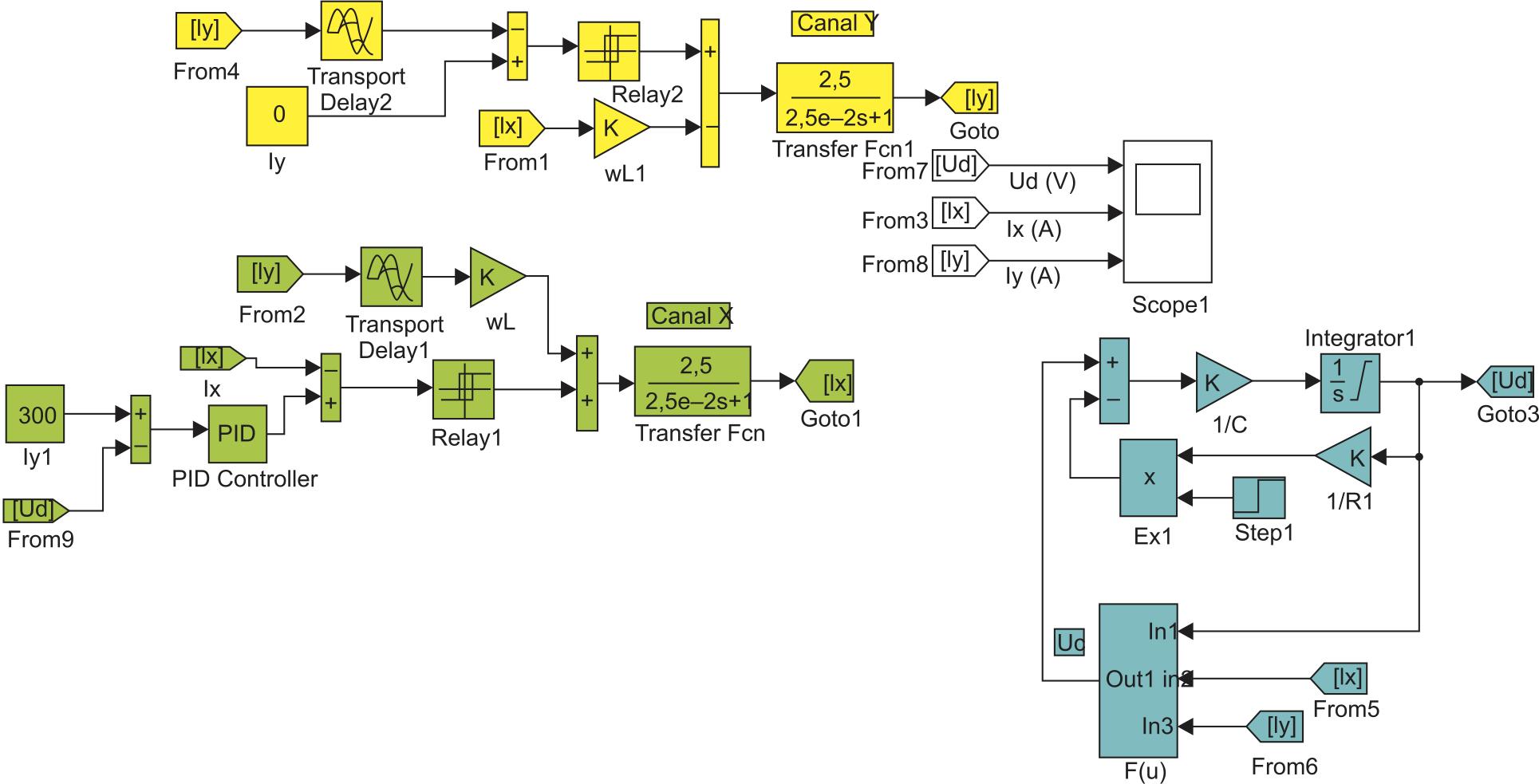 Модель АВ при токовом управлении с контуром задания напряжения