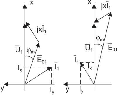 Векторные диаграммы активного трехфазного полупроводникового выпрямителя