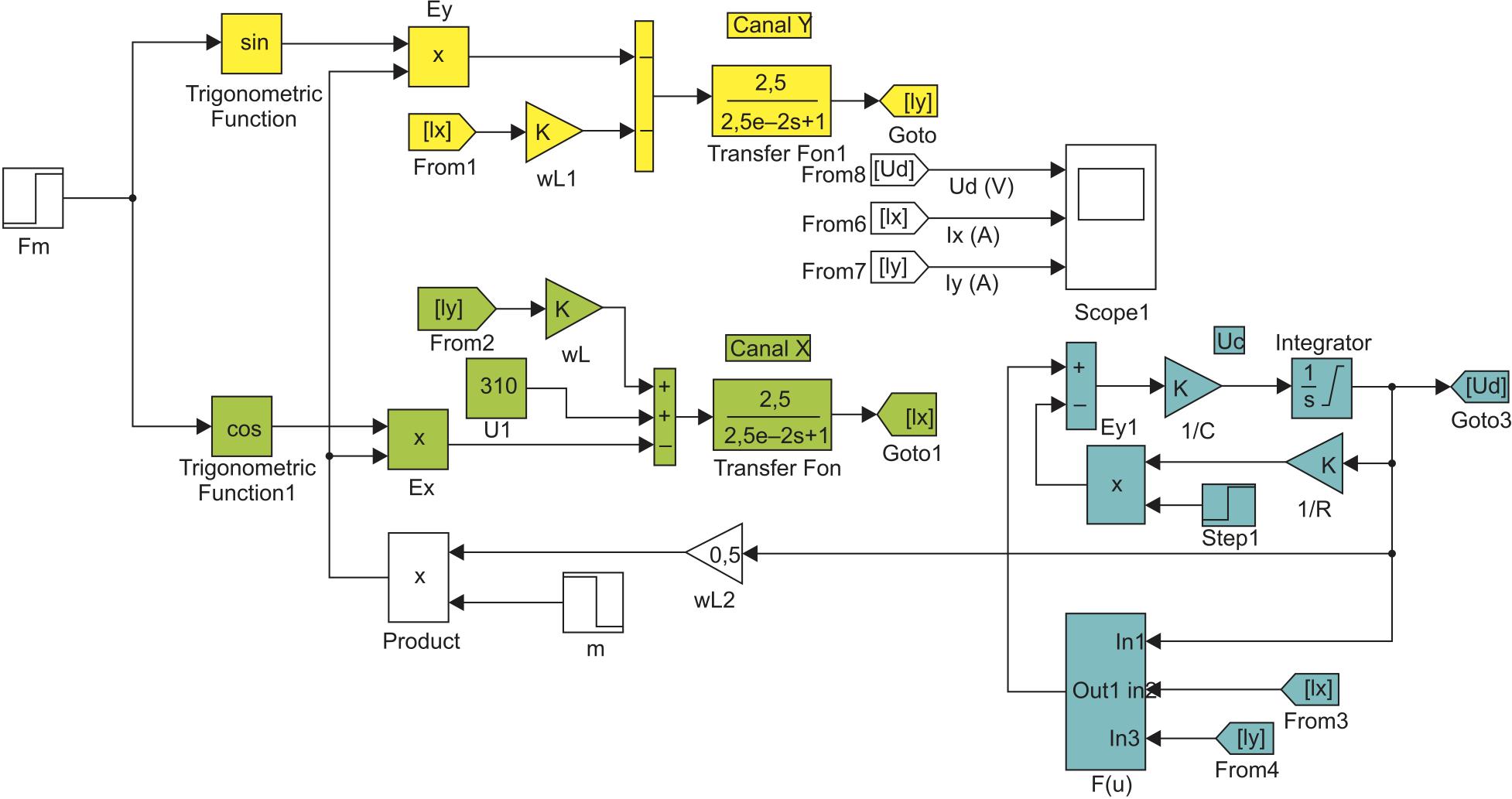 Структурная модель активного трехфазного полупроводникового выпрямителя