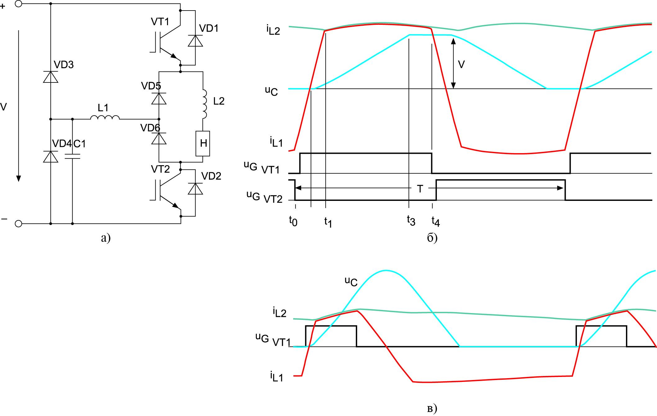 Схема силовой части осциллограммы работы КПДПЭ третьей группы при частотном и АШИМ-регулировании