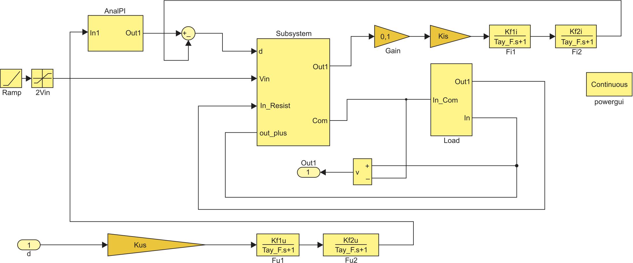 Разомкнутый контур системы с ТПП для определения частотных характеристик Bode