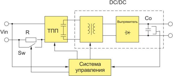 Блок-схема ТПП с DC/DC-преобразователем